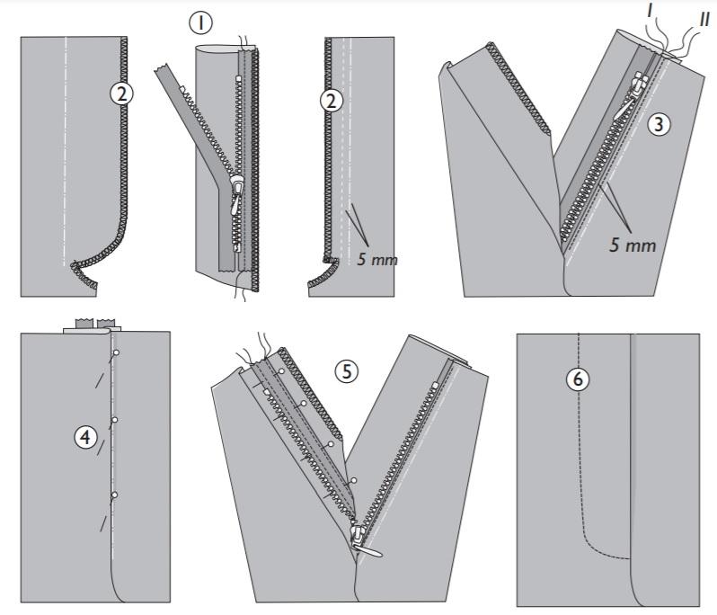Застежка молния для женских брюк выкройка оттобре