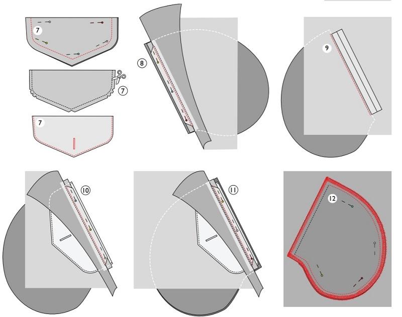 Прорезной карман с двойной листочкой на молнии выкройка оттобре