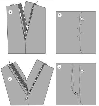 Застежка молния для женских джинсов выкройка оттобре