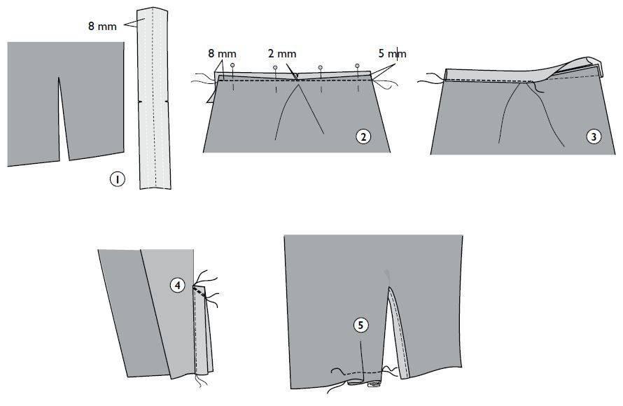 Упрощенная обработка разреза рукава